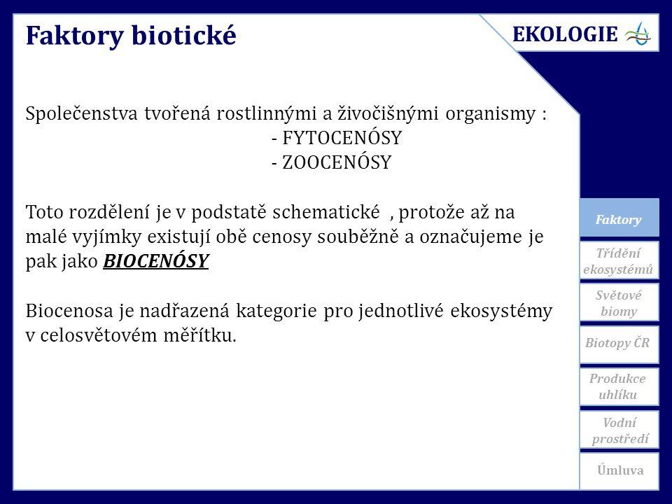 Faktory Faktory biotické Společenstva tvořená rostlinnými a živočišnými organismy : - FYTOCENÓSY - ZOOCENÓSY Toto rozdělení je v podstatě schematické, protože až na malé vyjímky existují obě cenosy souběžně a označujeme je pak jako BIOCENÓSY Biocenosa je nadřazená kategorie pro jednotlivé ekosystémy v celosvětovém měřítku.