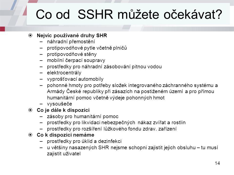 Co od SSHR můžete očekávat.