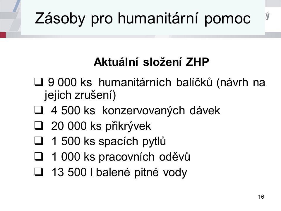 Zásoby pro humanitární pomoc Aktuální složení ZHP  9 000 ks humanitárních balíčků (návrh na jejich zrušení)  4 500 ks konzervovaných dávek  20 000 ks přikrývek  1 500 ks spacích pytlů  1 000 ks pracovních oděvů  13 500 l balené pitné vody 16