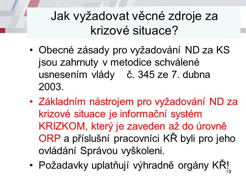 Obecné zásady pro vyžadování ND za KS jsou zahrnuty v metodice schválené usnesením vlády č.