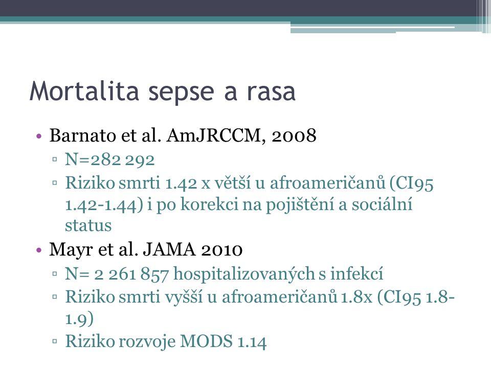 Mortalita sepse a rasa Barnato et al. AmJRCCM, 2008 ▫N=282 292 ▫Riziko smrti 1.42 x větší u afroameričanů (CI95 1.42-1.44) i po korekci na pojištění a