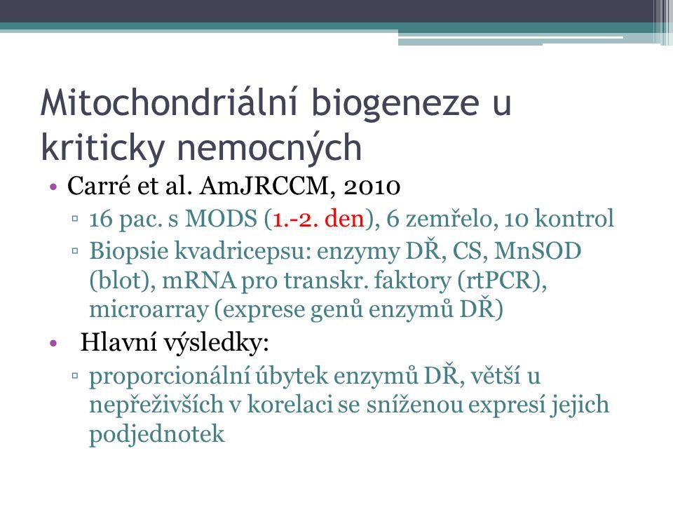 Mitochondriální biogeneze u kriticky nemocných Carré et al. AmJRCCM, 2010 ▫16 pac. s MODS (1.-2. den), 6 zemřelo, 10 kontrol ▫Biopsie kvadricepsu: enz