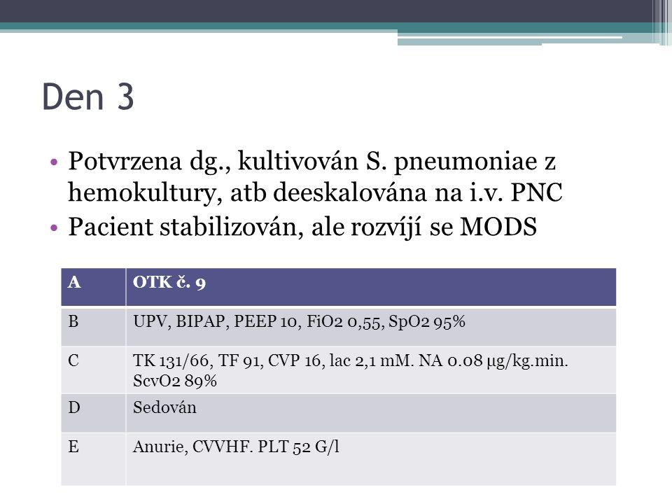 Den 3 Potvrzena dg., kultivován S. pneumoniae z hemokultury, atb deeskalována na i.v. PNC Pacient stabilizován, ale rozvíjí se MODS AOTK č. 9 BUPV, BI