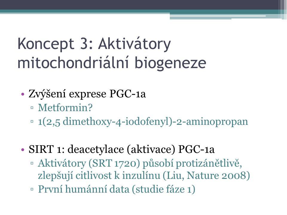Koncept 3: Aktivátory mitochondriální biogeneze Zvýšení exprese PGC-1a ▫Metformin? ▫1(2,5 dimethoxy-4-iodofenyl)-2-aminopropan SIRT 1: deacetylace (ak