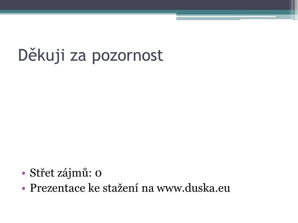 Děkuji za pozornost Střet zájmů: 0 Prezentace ke stažení na www.duska.eu