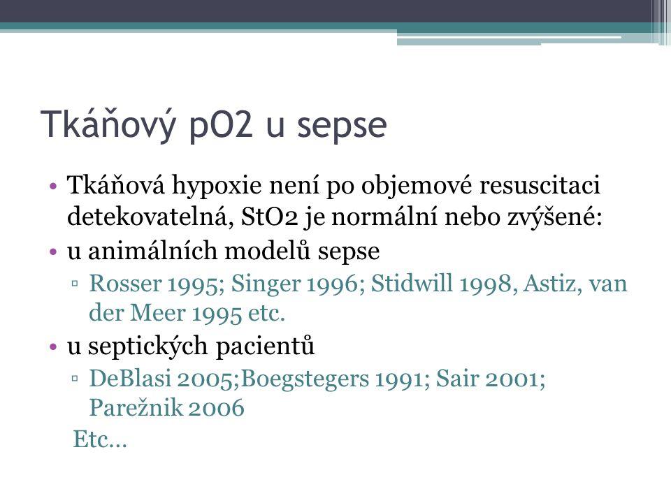 Tkáňový pO2 u sepse Tkáňová hypoxie není po objemové resuscitaci detekovatelná, StO2 je normální nebo zvýšené: u animálních modelů sepse ▫Rosser 1995;