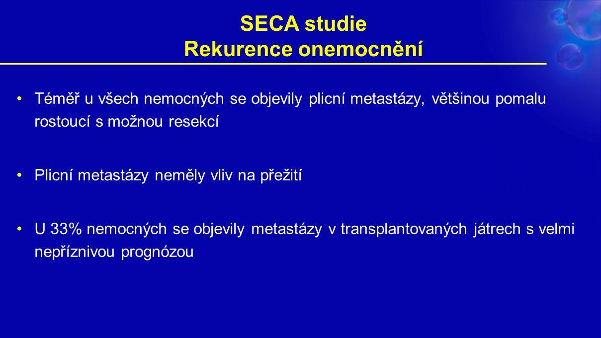 SECA studie Rekurence onemocnění Téměř u všech nemocných se objevily plicní metastázy, většinou pomalu rostoucí s možnou resekcí Plicní metastázy neměly vliv na přežití U 33% nemocných se objevily metastázy v transplantovaných játrech s velmi nepříznivou prognózou