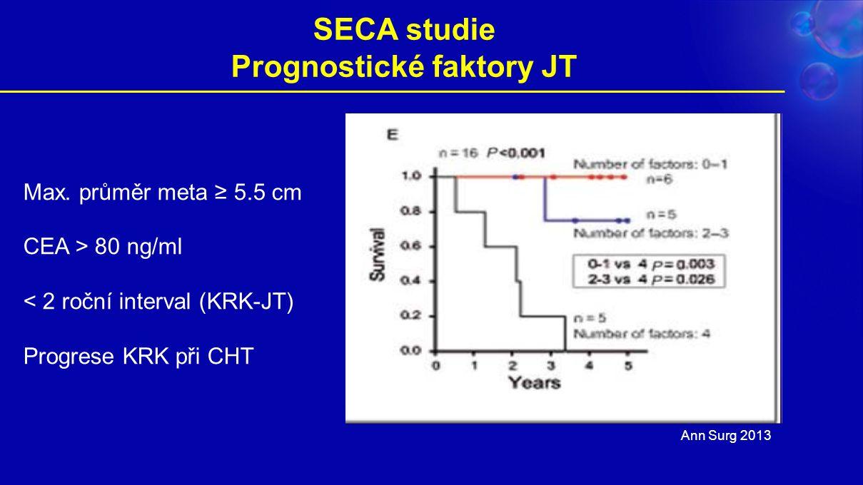 SECA studie Prognostické faktory JT Max. průměr meta ≥ 5.5 cm CEA > 80 ng/ml < 2 roční interval (KRK-JT) Progrese KRK při CHT Ann Surg 2013