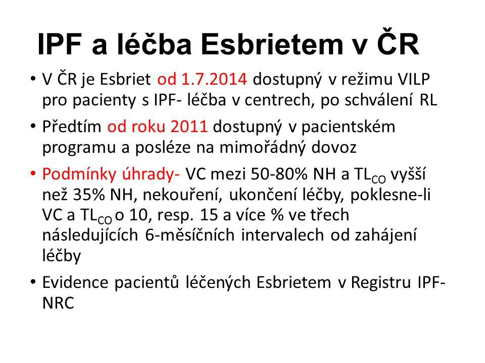 IPF a léčba Esbrietem v ČR V ČR je Esbriet od 1.7.2014 dostupný v režimu VILP pro pacienty s IPF- léčba v centrech, po schválení RL Předtím od roku 2011 dostupný v pacientském programu a posléze na mimořádný dovoz Podmínky úhrady- VC mezi 50-80% NH a TL CO vyšší než 35% NH, nekouření, ukončení léčby, poklesne-li VC a TL CO o 10, resp.