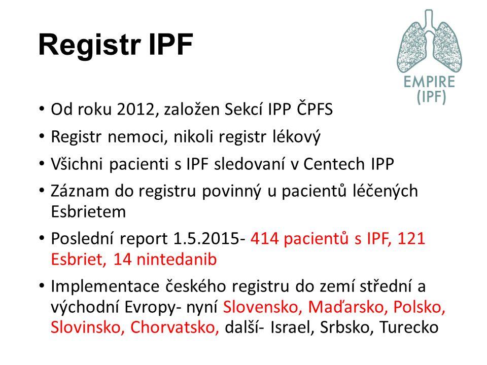 Registr IPF Od roku 2012, založen Sekcí IPP ČPFS Registr nemoci, nikoli registr lékový Všichni pacienti s IPF sledovaní v Centech IPP Záznam do registru povinný u pacientů léčených Esbrietem Poslední report 1.5.2015- 414 pacientů s IPF, 121 Esbriet, 14 nintedanib Implementace českého registru do zemí střední a východní Evropy- nyní Slovensko, Maďarsko, Polsko, Slovinsko, Chorvatsko, další- Israel, Srbsko, Turecko
