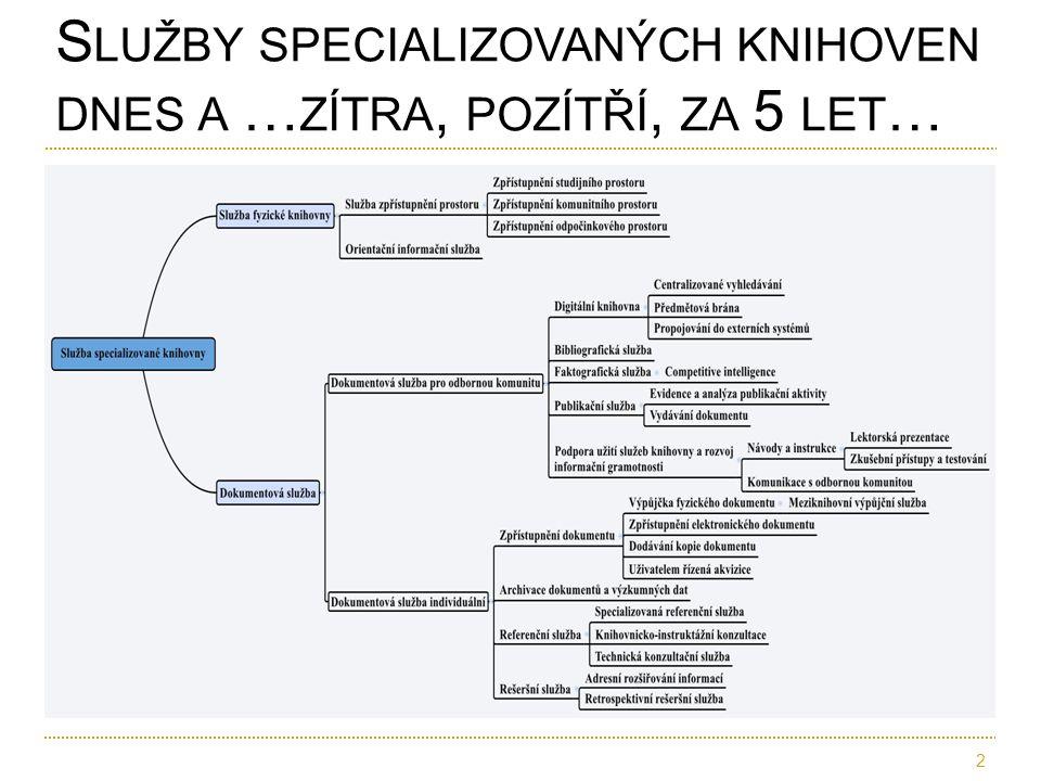  Kolik pracovních míst pro digitální kurátory očekává autor v blízké době v ČR a zahraničí.