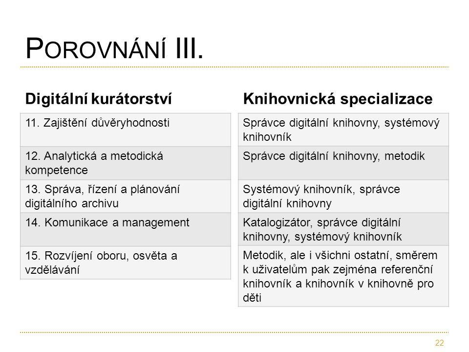 P OROVNÁNÍ III. Digitální kurátorství 11. Zajištění důvěryhodnosti 12. Analytická a metodická kompetence 13. Správa, řízení a plánování digitálního ar