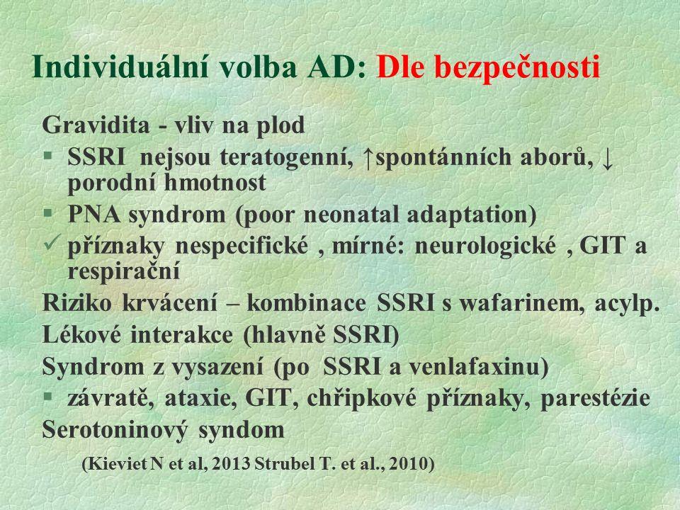 Individuální volba AD: Dle bezpečnosti Gravidita - vliv na plod  SSRI nejsou teratogenní, ↑spontánních aborů, ↓ porodní hmotnost  PNA syndrom (poor neonatal adaptation) příznaky nespecifické, mírné: neurologické, GIT a respirační Riziko krvácení – kombinace SSRI s wafarinem, acylp.
