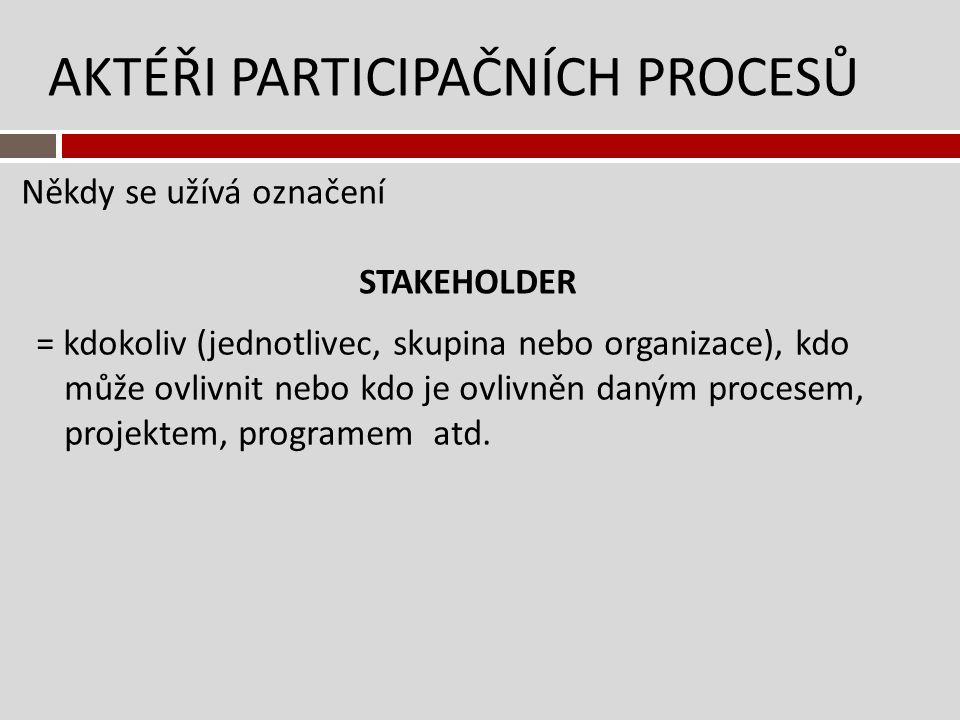 AKTÉŘI PARTICIPAČNÍCH PROCESŮ Někdy se užívá označení STAKEHOLDER = kdokoliv (jednotlivec, skupina nebo organizace), kdo může ovlivnit nebo kdo je ovlivněn daným procesem, projektem, programem atd.