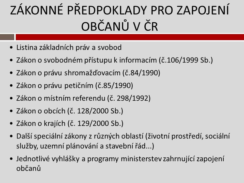 ZÁKONNÉ PŘEDPOKLADY PRO ZAPOJENÍ OBČANŮ V ČR Listina základních práv a svobod Zákon o svobodném přístupu k informacím (č.106/1999 Sb.) Zákon o právu shromažďovacím (č.84/1990) Zákon o právu petičním (č.85/1990) Zákon o místním referendu (č.
