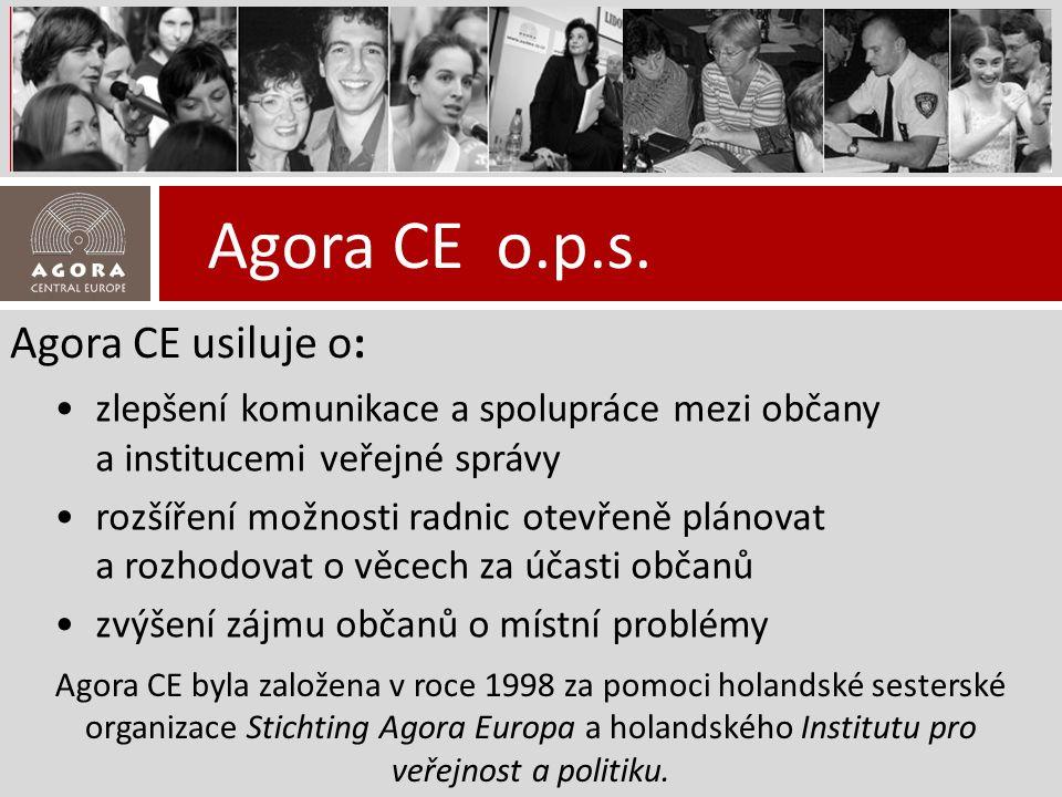 Tématické zaměření participačních projektů Více než 50 projektů v ČR a zahraničí : KOMUNITNÍ PLÁNOVÁNÍ SOCIÁLNÍCH SLUŽEB STRATEGICKÉ PLÁNOVÁNÍ ZA ÚČASTI VEŘEJNOSTI ÚZEMNÍ ROZVOJ, ÚPRAVY VEŘEJNÝCH PROSTOR S ÚČASTÍ OBČANŮ COMMUNITY POLICING REGENERACE SÍDLIŠŤ, PLÁNOVÁNÍ ŘEŠENÍ DOPRAVY, ČISTOTY, BEZPEČNOSTI