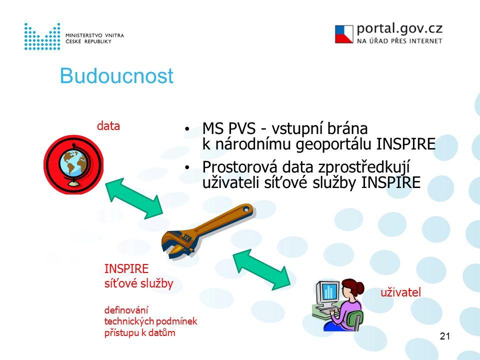 21 Budoucnost MS PVS - vstupní brána k národnímu geoportálu INSPIRE Prostorová data zprostředkují uživateli síťové služby INSPIRE uživatel INSPIRE síťové služby definování technických podmínek přístupu k datům data