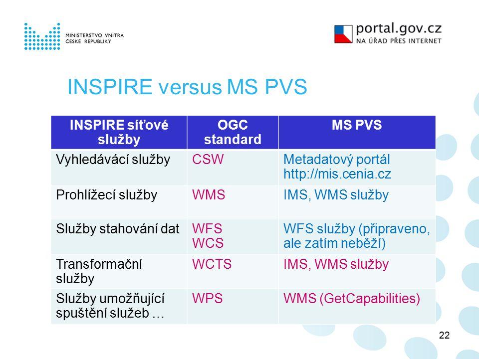 22 INSPIRE versus MS PVS INSPIRE síťové služby OGC standard MS PVS Vyhledávácí službyCSWMetadatový portál http://mis.cenia.cz Prohlížecí službyWMSIMS, WMS služby Služby stahování datWFS WCS WFS služby (připraveno, ale zatím neběží) Transformační služby WCTSIMS, WMS služby Služby umožňující spuštění služeb … WPSWMS (GetCapabilities)