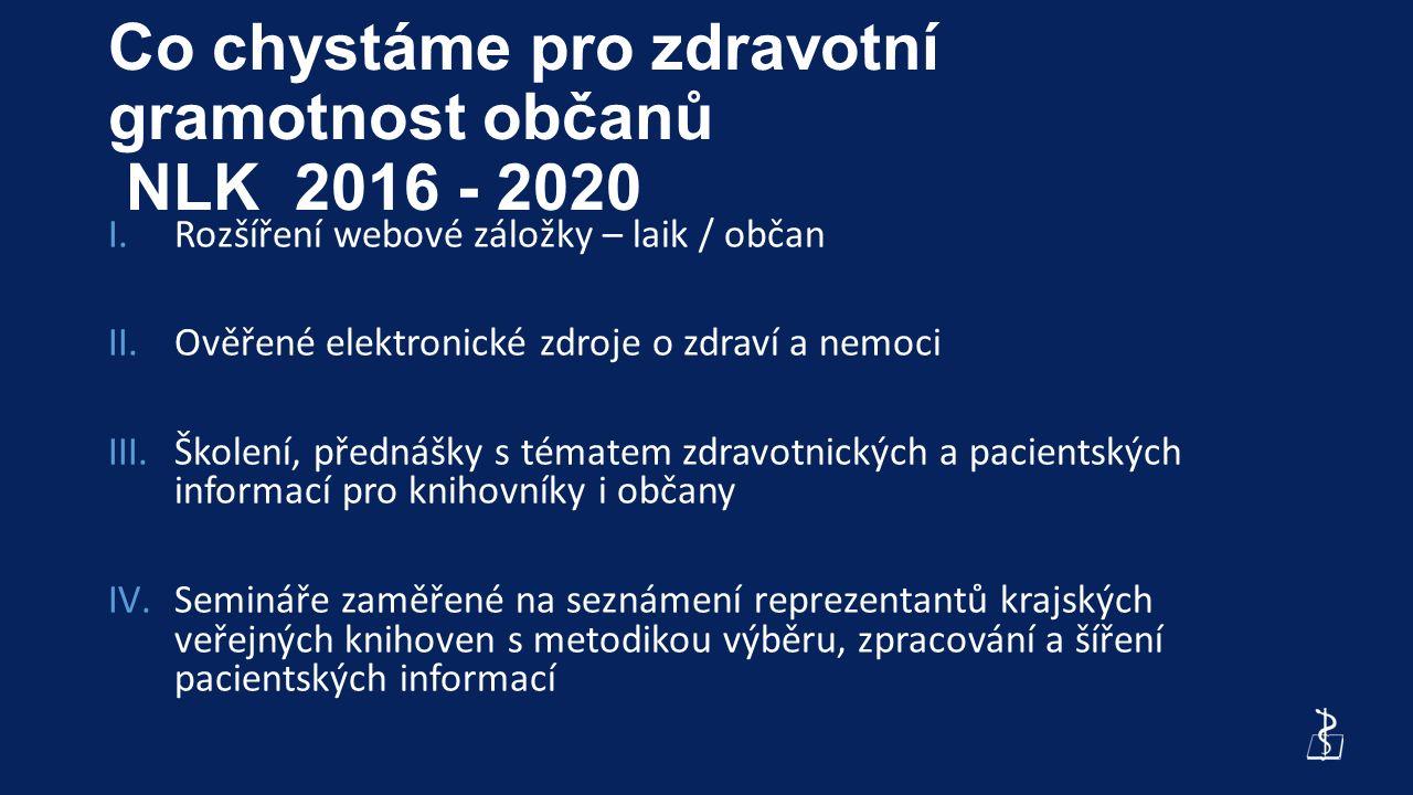 Co chystáme pro zdravotní gramotnost občanů NLK 2016 - 2020 I.Rozšíření webové záložky – laik / občan II.Ověřené elektronické zdroje o zdraví a nemoci III.Školení, přednášky s tématem zdravotnických a pacientských informací pro knihovníky i občany IV.Semináře zaměřené na seznámení reprezentantů krajských veřejných knihoven s metodikou výběru, zpracování a šíření pacientských informací