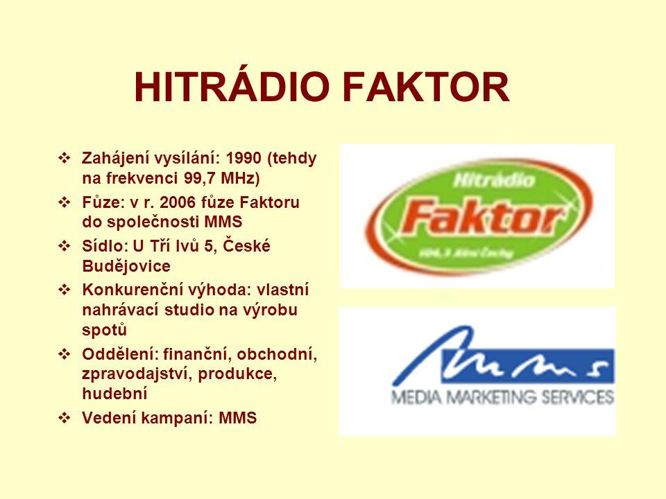 HITRÁDIO FAKTOR  Zahájení vysílání: 1990 (tehdy na frekvenci 99,7 MHz)  Fůze: v r.