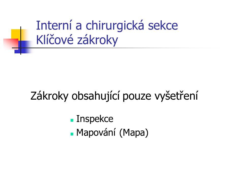 Interní a chirurgická sekce Klíčové zákroky Zákroky obsahující pouze vyšetření Inspekce Mapování (Mapa)