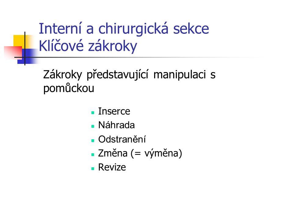 Interní a chirurgická sekce Klíčové zákroky Zákroky představující manipulaci s pomůckou Inserce Náhrada Odstranění Změna (= výměna) Revize
