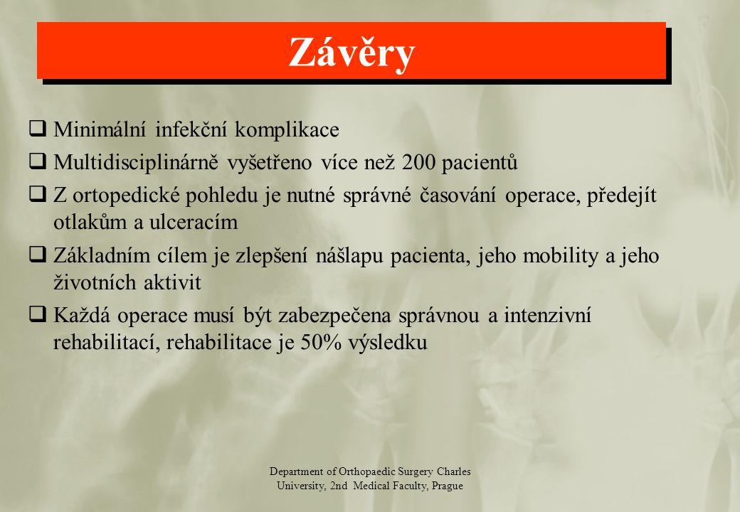 Department of Orthopaedic Surgery Charles University, 2nd Medical Faculty, Prague Závěry  Minimální infekční komplikace  Multidisciplinárně vyšetřen