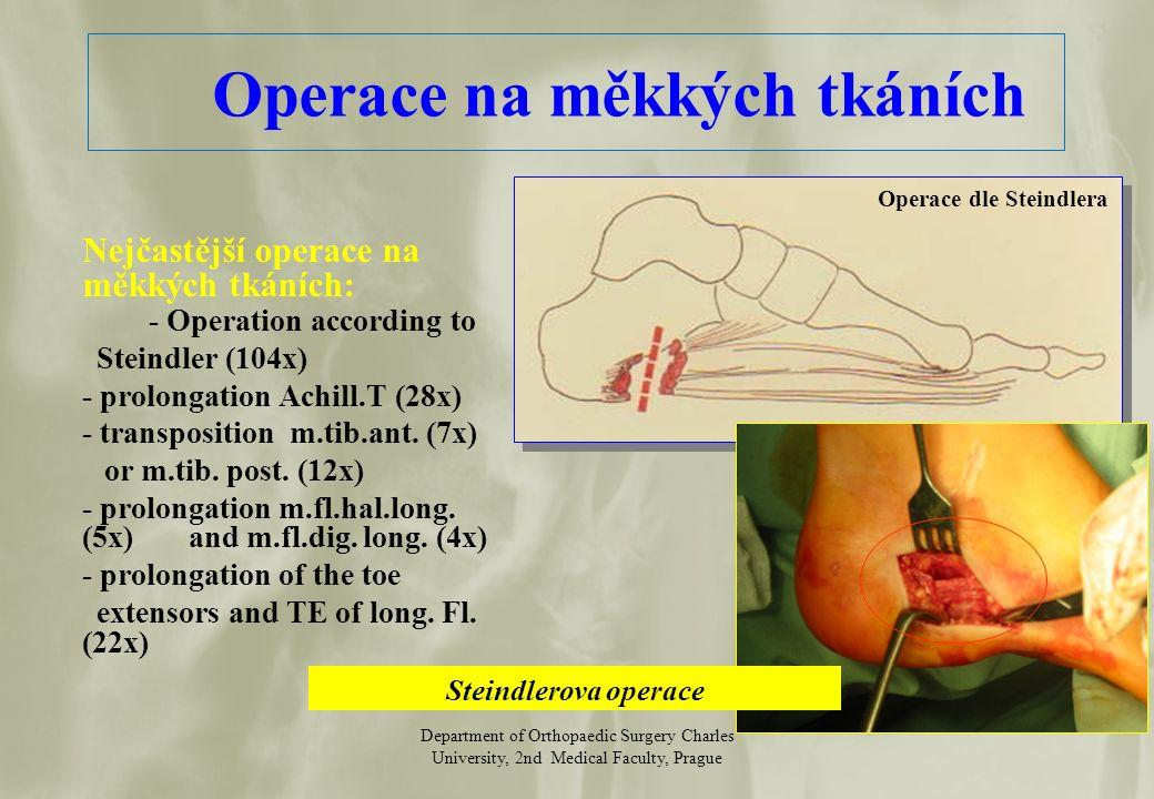 Department of Orthopaedic Surgery Charles University, 2nd Medical Faculty, Prague Operace na měkkých tkáních Nejčastější operace na měkkých tkáních: -