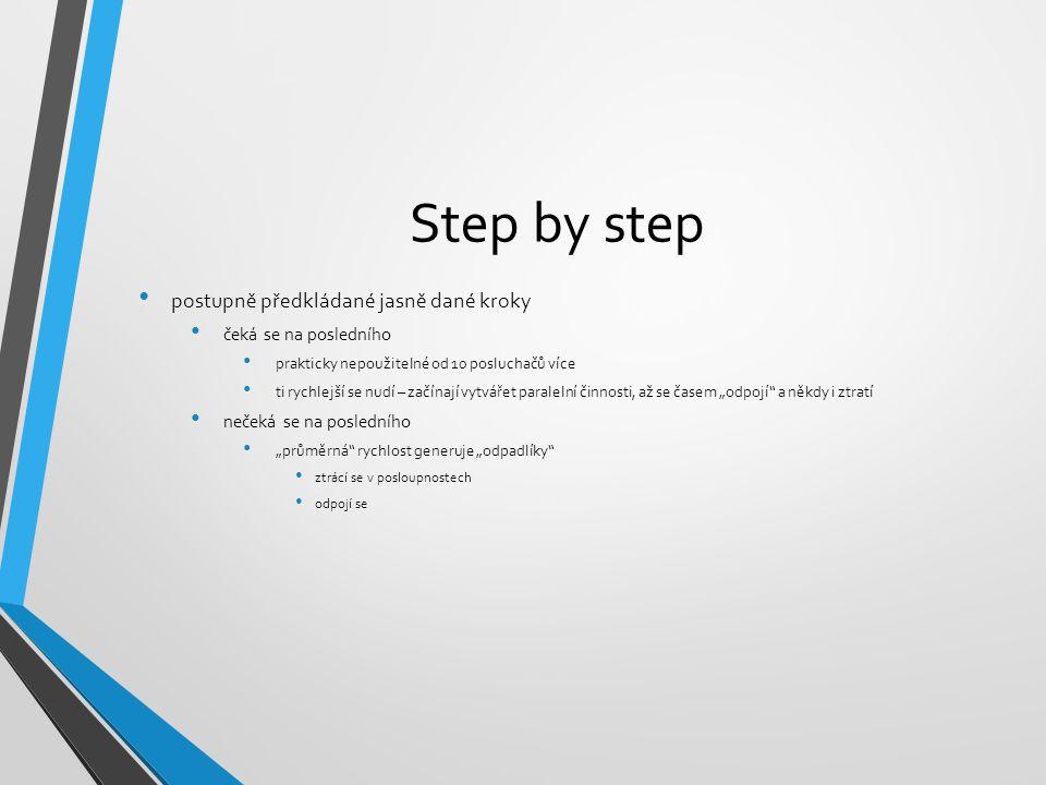 Step by step postupně předkládané jasně dané kroky čeká se na posledního prakticky nepoužitelné od 10 posluchačů více ti rychlejší se nudí – začínají