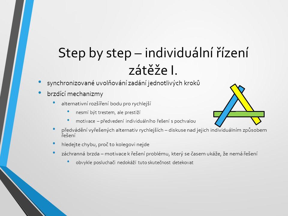 Step by step – individuální řízení zátěže I. synchronizované uvolňování zadání jednotlivých kroků brzdící mechanizmy alternativní rozšíření bodu pro r