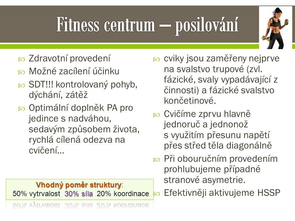  Zdravotní provedení  Možné zacílení účinku  SDT!!! kontrolovaný pohyb, dýchání, zátěž  Optimální doplněk PA pro jedince s nadváhou, sedavým způso