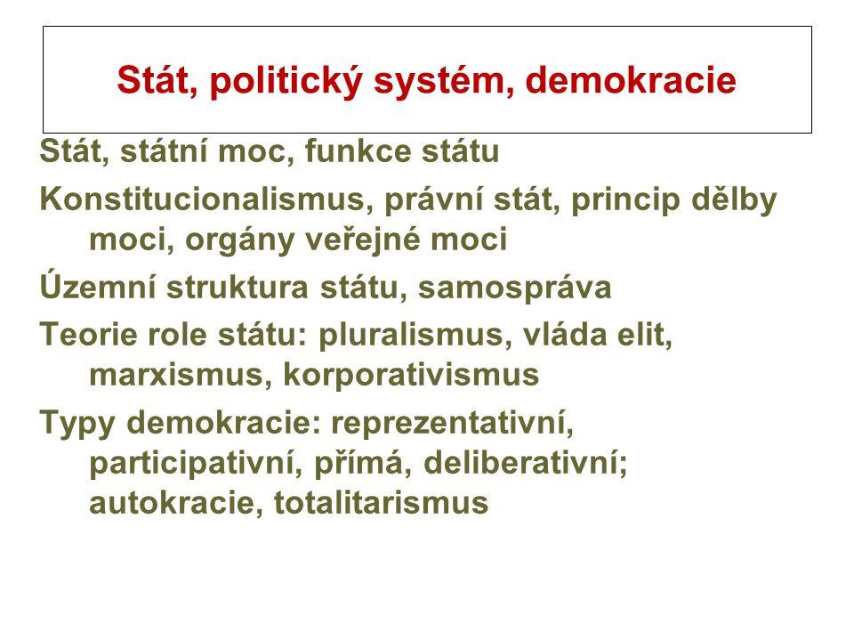 Stát, politický systém, demokracie Stát, státní moc, funkce státu Konstitucionalismus, právní stát, princip dělby moci, orgány veřejné moci Územní struktura státu, samospráva Teorie role státu: pluralismus, vláda elit, marxismus, korporativismus Typy demokracie: reprezentativní, participativní, přímá, deliberativní; autokracie, totalitarismus