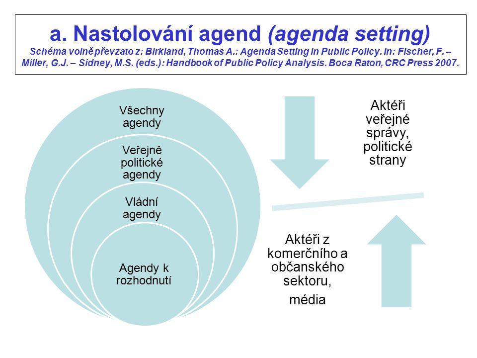 a. Nastolování agend (agenda setting) Schéma volně převzato z: Birkland, Thomas A.: Agenda Setting in Public Policy. In: Fischer, F. – Miller, G.J. –