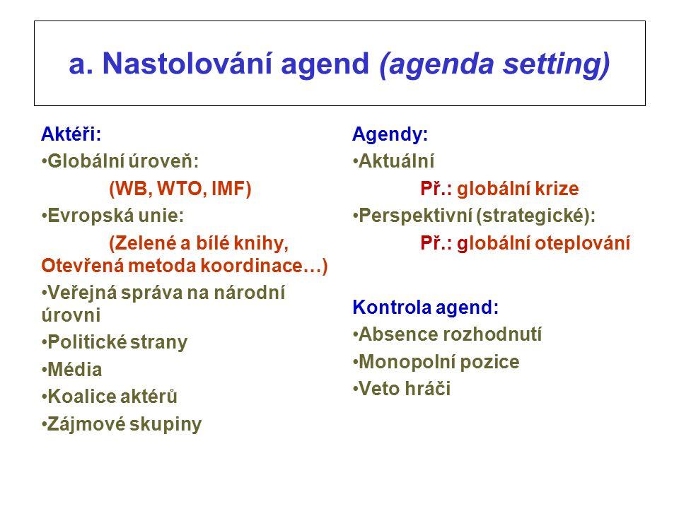 a. Nastolování agend (agenda setting) Aktéři: Globální úroveň: (WB, WTO, IMF) Evropská unie: (Zelené a bílé knihy, Otevřená metoda koordinace…) Veřejn