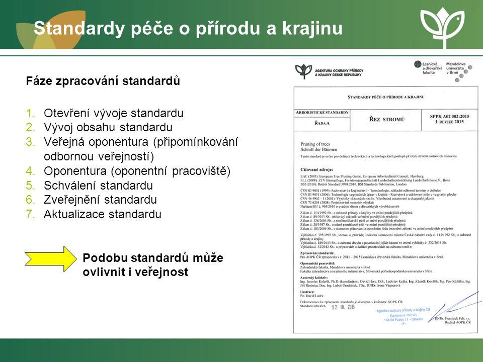 Fáze zpracování standardů 1.Otevření vývoje standardu 2.Vývoj obsahu standardu 3.Veřejná oponentura (připomínkování odbornou veřejností) 4.Oponentura (oponentní pracoviště) 5.Schválení standardu 6.Zveřejnění standardu 7.Aktualizace standardu Podobu standardů může ovlivnit i veřejnost Standardy péče o přírodu a krajinu