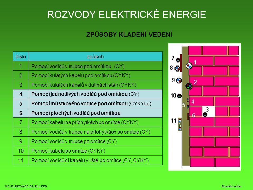 ROZVODY ELEKTRICKÉ ENERGIE VY_52_INOVACE_05_22_LEZB Zbyněk Lecián ZPŮSOBY KLADENÍ VEDENÍ číslozpůsob 1 Pomocí vodičů v trubce pod omítkou (CY) 2 Pomocí kulatých kabelů pod omítkou (CYKY) 3 Pomocí kulatých kabelů v dutinách stěn (CYKY) 4 Pomocí jednotlivých vodičů pod omítkou (CY) 5 Pomocí můstkového vodiče pod omítkou (CYKYLo) 6 Pomocí plochých vodičů pod omítkou 7 Pomocí kabelu na příchytkách po omítce (CYKY) 8 Pomocí vodičů v trubce na příchytkách po omítce (CY) 9 Pomocí vodičů v trubce po omítce (CY) 10 Pomocí kabelu po omítce (CYKY) 11 Pomocí vodičů či kabelů v liště po omítce (CY, CYKY)
