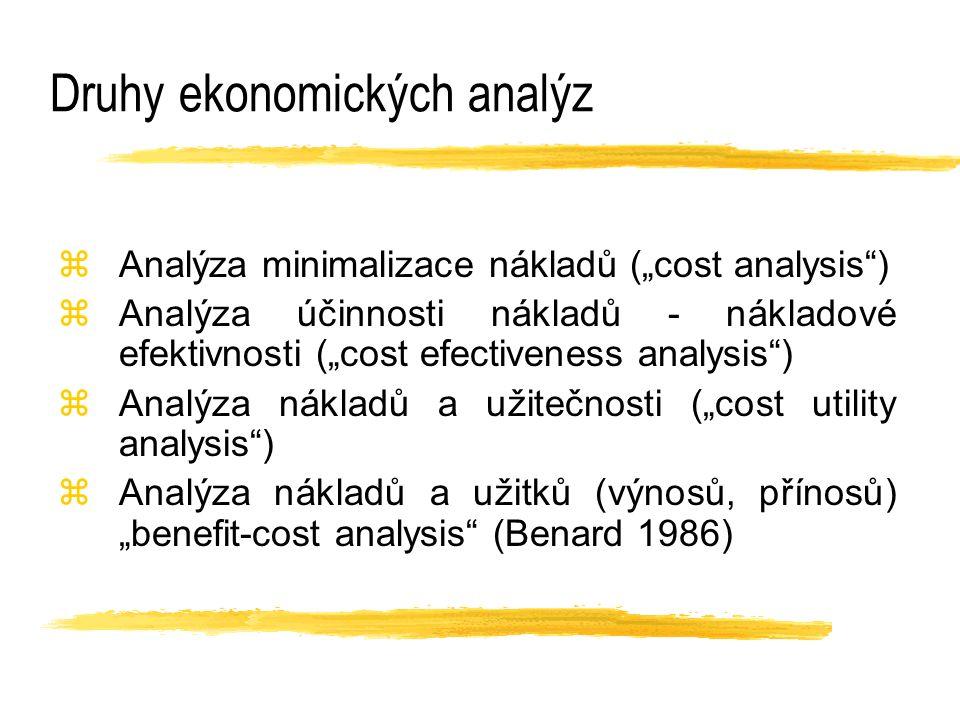"""Druhy ekonomických analýz zAnalýza minimalizace nákladů (""""cost analysis ) zAnalýza účinnosti nákladů - nákladové efektivnosti (""""cost efectiveness analysis ) zAnalýza nákladů a užitečnosti (""""cost utility analysis ) zAnalýza nákladů a užitků (výnosů, přínosů) """"benefit-cost analysis (Benard 1986)"""