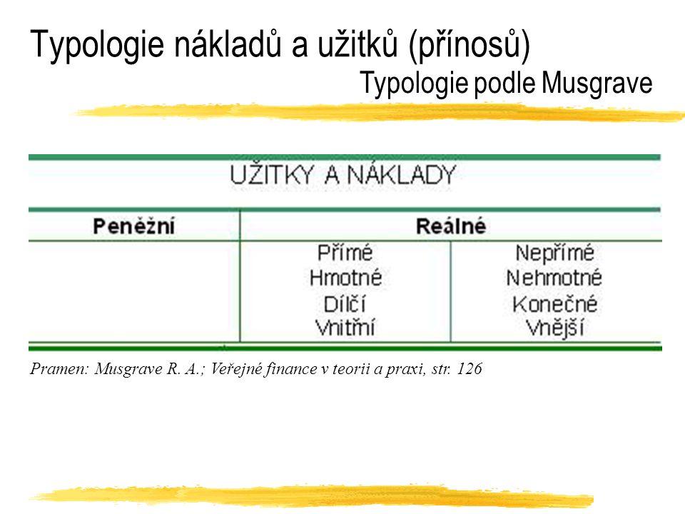 Typologie nákladů a užitků (přínosů) Typologie podle Musgrave Pramen: Musgrave R. A.; Veřejné finance v teorii a praxi, str. 126