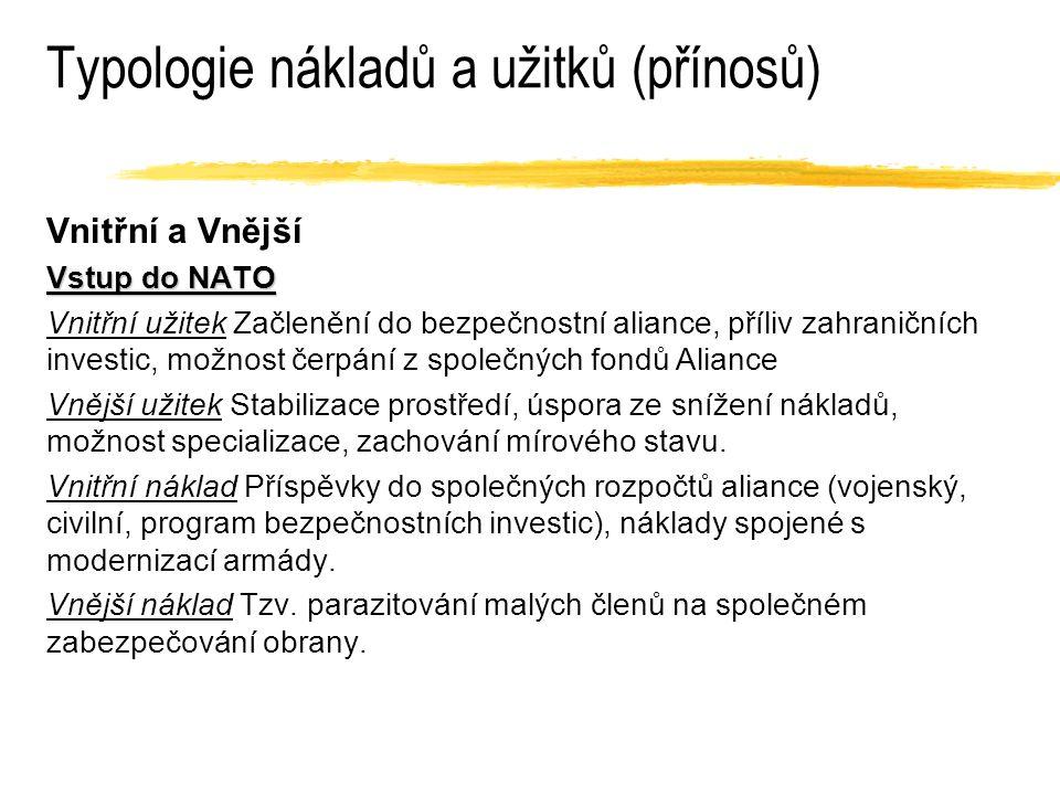 Vnitřní a Vnější Vstup do NATO Vnitřní užitek Začlenění do bezpečnostní aliance, příliv zahraničních investic, možnost čerpání z společných fondů Alia
