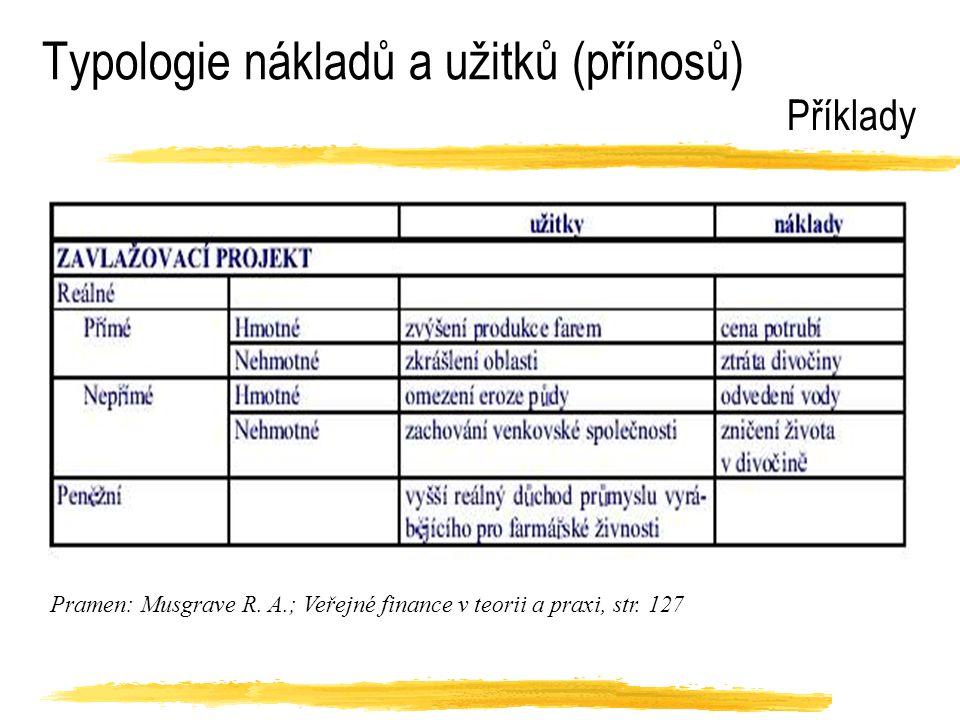 Příklady Pramen: Musgrave R. A.; Veřejné finance v teorii a praxi, str. 127