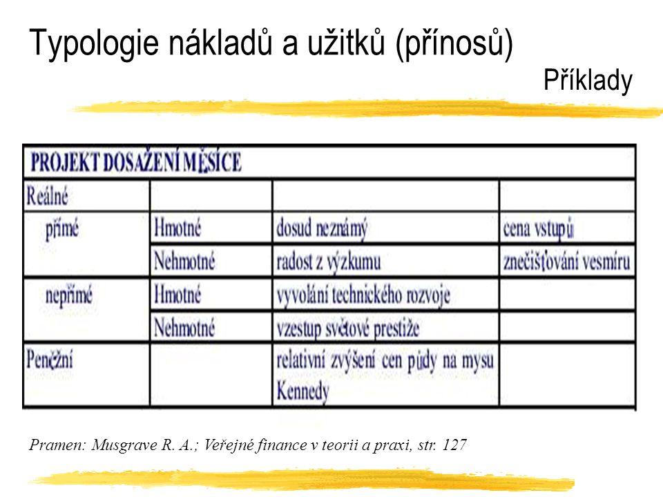 Typologie nákladů a užitků (přínosů) Příklady Pramen: Musgrave R.