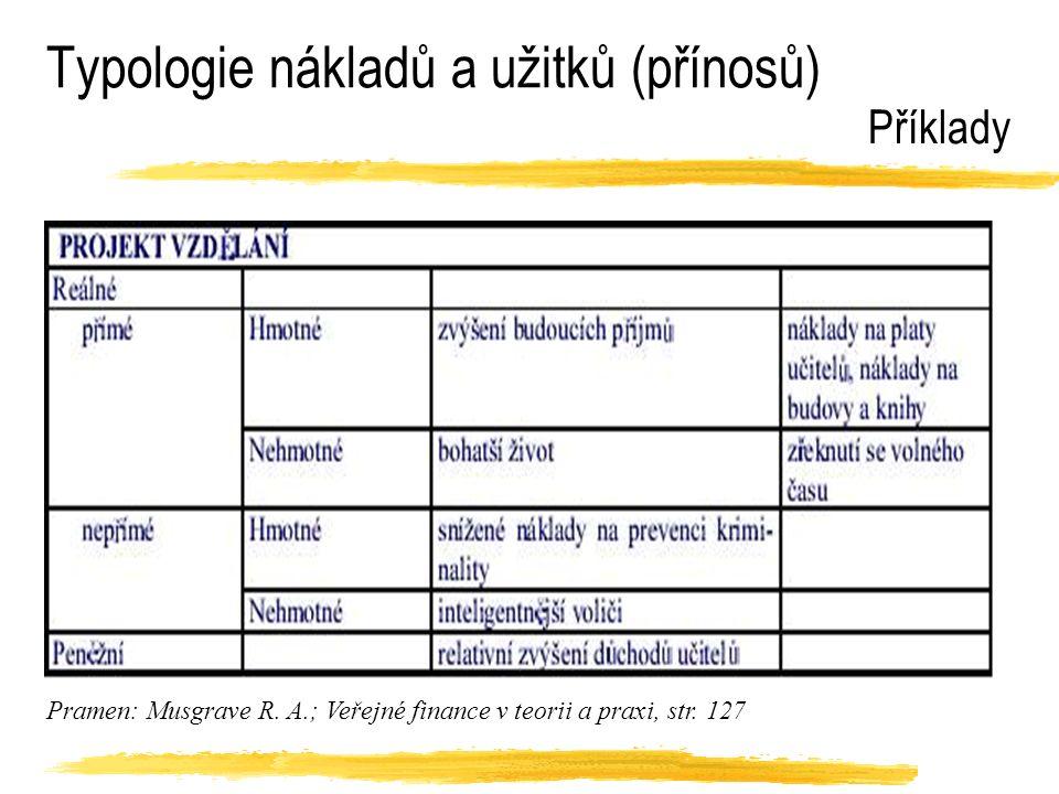 Typologie nákladů a užitků (přínosů) Příklady Pramen: Musgrave R. A.; Veřejné finance v teorii a praxi, str. 127