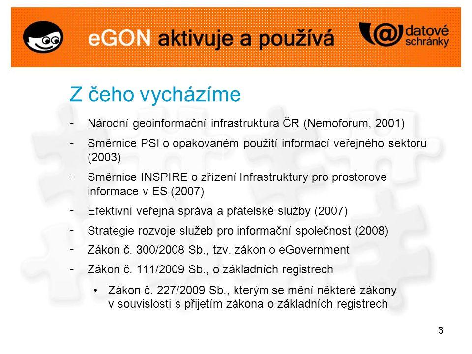 33 Z čeho vycházíme - Národní geoinformační infrastruktura ČR (Nemoforum, 2001) - Směrnice PSI o opakovaném použití informací veřejného sektoru (2003) - Směrnice INSPIRE o zřízení Infrastruktury pro prostorové informace v ES (2007) - Efektivní veřejná správa a přátelské služby (2007) - Strategie rozvoje služeb pro informační společnost (2008) - Zákon č.