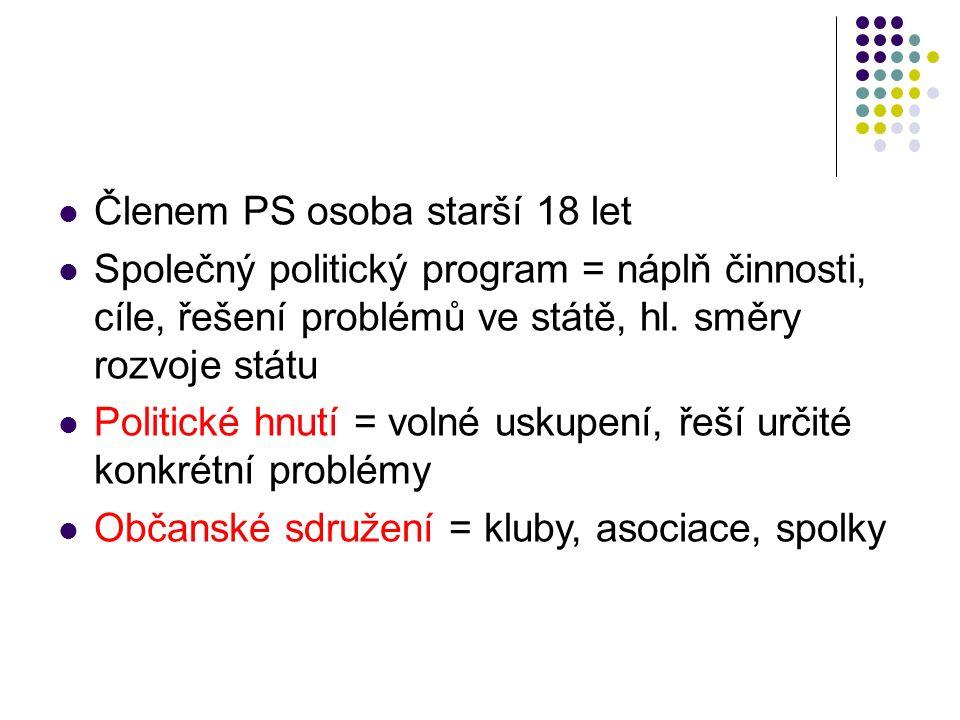 Členem PS osoba starší 18 let Společný politický program = náplň činnosti, cíle, řešení problémů ve státě, hl.