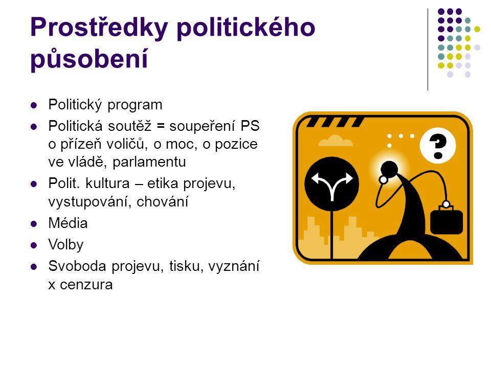 Prostředky politického působení Politický program Politická soutěž = soupeření PS o přízeň voličů, o moc, o pozice ve vládě, parlamentu Polit.