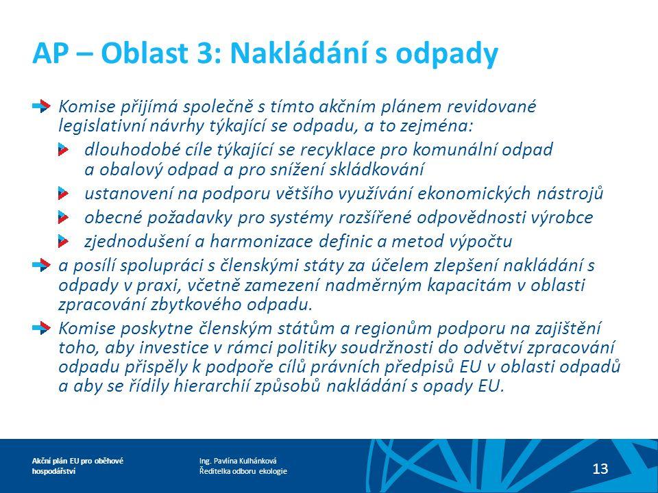 Ing. Pavlína Kulhánková Ředitelka odboru ekologie Akční plán EU pro oběhové hospodářství 13 Komise přijímá společně s tímto akčním plánem revidované l