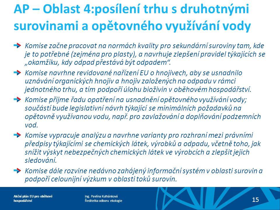 Ing. Pavlína Kulhánková Ředitelka odboru ekologie Akční plán EU pro oběhové hospodářství 15 Komise začne pracovat na normách kvality pro sekundární su