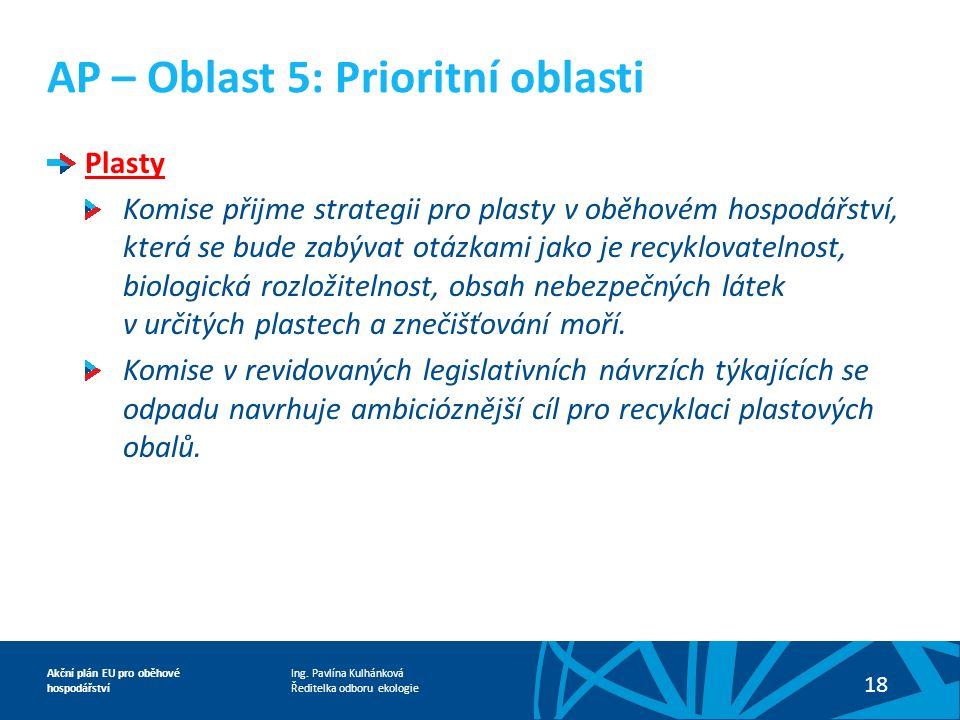 Ing. Pavlína Kulhánková Ředitelka odboru ekologie Akční plán EU pro oběhové hospodářství 18 Plasty Komise přijme strategii pro plasty v oběhovém hospo