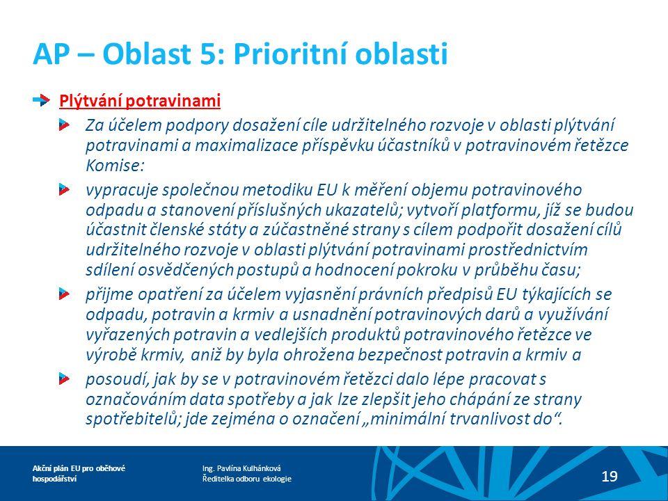 Ing. Pavlína Kulhánková Ředitelka odboru ekologie Akční plán EU pro oběhové hospodářství 19 Plýtvání potravinami Za účelem podpory dosažení cíle udrži
