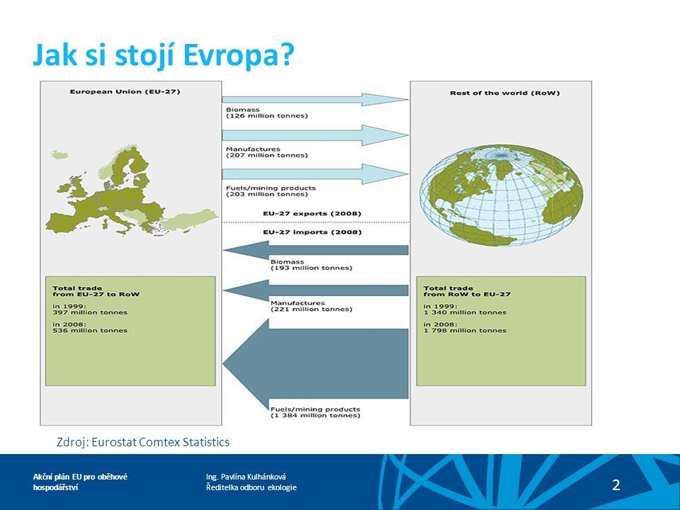Ing. Pavlína Kulhánková Ředitelka odboru ekologie Akční plán EU pro oběhové hospodářství 2 Jak si stojí Evropa? Zdroj: Eurostat Comtex Statistics
